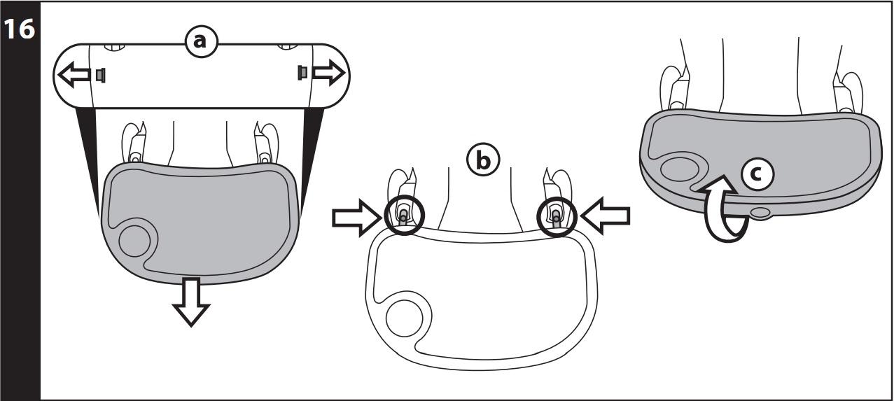 16 СКЛАДЫВАНИЕ И ОТКРЫВАНИЕ ПОДНОСА: потяните боковые рычажки по направлению вовне (рис_a) и отодвиньте поднос до красных отметок (рис_b), затем потяните поднос вверх, пока он не заблокируется (рис_c). Чтобы снова открыть поднос, опустите его вниз и потяните боковые рычажки наружу, устанавливая поднос в одно из положений, предусмотренных для использования.