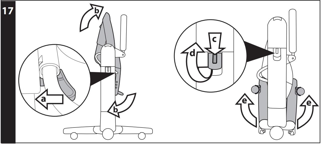 17 КОМПАКТНОЕ СКЛАДЫВАНИЕ: перед закрыванием стульчика необходимо закрыть лоток. Установите спинку в вертикальное положение, потяните наружу два красных рычага, расположенных по бокам сиденья (стрелка_a), поверните сиденье вокруг своей оси, чтобы оно было направлено вниз (стрелка_b), опустите сиденье на самую нижнюю позицию и снова закройте подножку (подставку для ног). Чтобы поднять поддерживающие ножки, нажмите на красные рычажки по бокам опорных стоек (стрелка_c) и, одновременно, поднимите рычаги серого цвета (стрелка_d), после этого ножки поднимутся автоматически (стрелка_e). Находясь в закрытом состоянии, стульчик может стоять без опоры.
