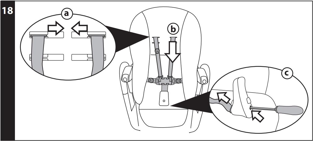 18 СЪЕМНЫЙ ЧЕХОЛ: чтобы снять чехол с сидения, снимите верхнюю часть чехла, отсоедините лямки от сидения (рис_a) и от чехла (рис_b). Надавите отверткой на прорезь во ставке для разделения ног и снимите ремень (рис_c).
