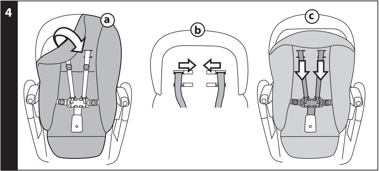 4 Лямки ремня безопасности могут быть отрегулированы по высоте в двух положениях; для изменения положения ремня частично снимите чехол (рис_a), снимите лямки со спинки (рис_b) и снимите их с покрытия (рис_c).