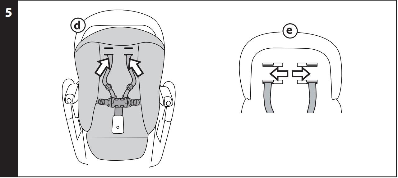 5 Проденьте концы лямок в другие отверстия чехла (рис_d) и спинки (рис_e), затем снова расправьте чехол на спинке стульчика.