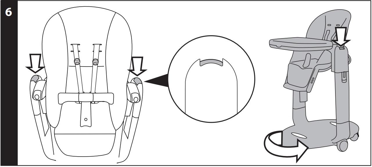 6 ТОРМОЗ: стульчик всегда находится на тормозе, чтобы передвинуть его, нужно нажать на обе красные кнопки одновременно.