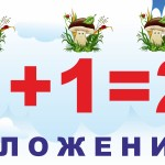 Математика «в коротких штанишках» или чему учить самых маленьких