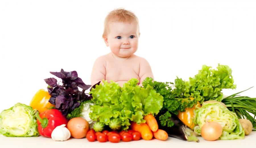 Правильные пищевые привычки