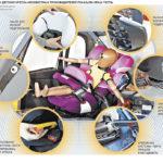 Чем опасны детские автокресла неизвестных производителей