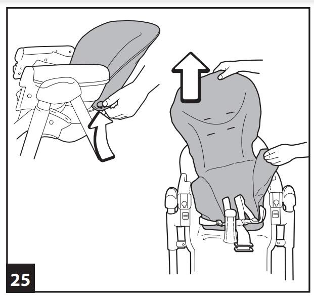 Инструкция к стульчику для кopмлeния Peg-Perego Prima Pappa Diner р-25