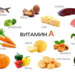 Витамин А способствует сжиганию жира